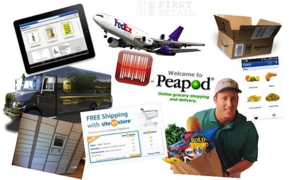 MultiChannel Retail